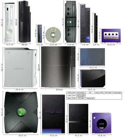 the revised next gen console size comparisons joystiq next gen console for gamers ps4 complete review and specs 425x473